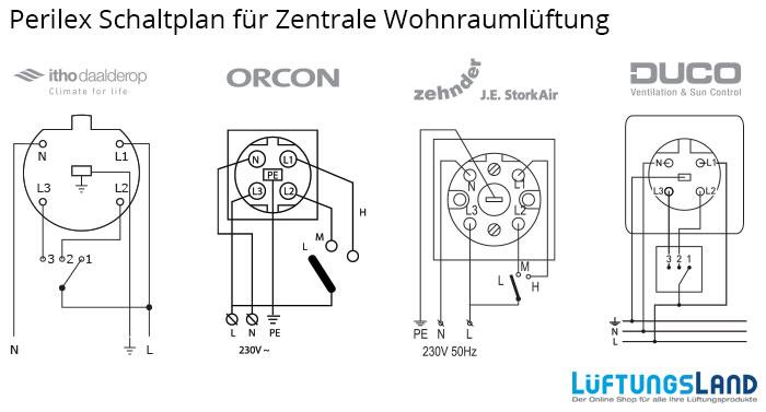 Charmant Schaltpläne Für Den Deckenventilator Fotos - Der ...