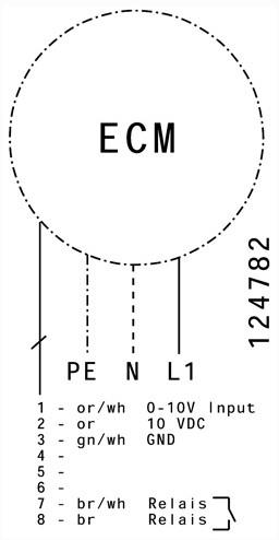 Ruck Etaline Rohrventilator mit EC Motor 1070m³/h - Ø 200 mm - EL 200L EC 01-3