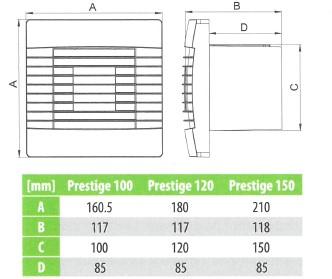 Badlüfter Ø150mm Weiß mit Automatischer Klappe Feuchtigkeitssensor und Timer - Prestige 150ZGHS-2