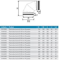 Thermoduct Bogen 90 Grad isoliert - Ø 180 mm-2