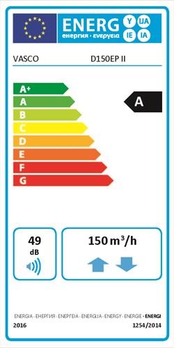 Energielabel Vasco D150EP II