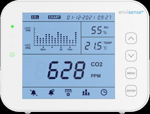 EnviSense CO2-Monitor und Datenlogger - CO2 smart