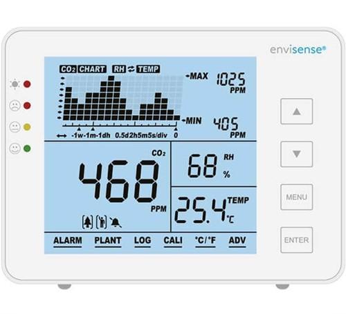 EnviSense CO2 Messgeräte mit Temperatur- und Feuchtigkeitsanzeige