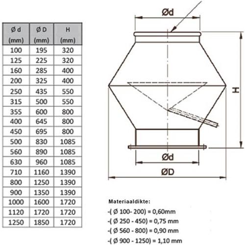 Deflektorhaube Ø250mm Sendzimir verzinkt-2