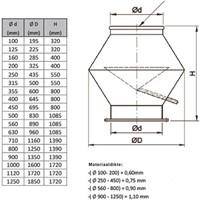 Deflektorhaube Ø100mm Sendzimir verzinkt-2