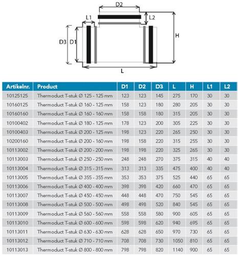 Thermoduct T-Stück isoliert - Ø 160 mm Abzweigung Ø 125 mm-2