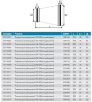 Thermoduct Reduzierstück isoliert - Ø 200-180 mm-2