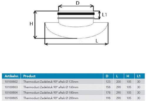 Thermoduct Sattelstück 90 Grad mit Abzweigung Ø 180 mm-2